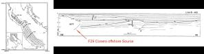 """Interpretazione di una linea sismica nell'off-shore marchigiano. Si notano la """"faglia del Conero (DISS) e verso est un'altra faglia inversa che potrebbe essere attiva"""