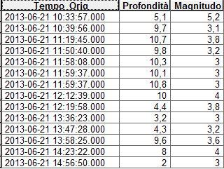 lista_eventi_ore17
