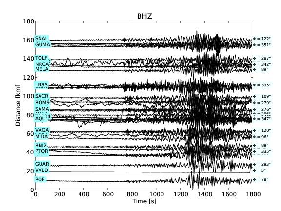 Alcuni dei sismogrammi delle stazioni della Rete Sismica Nazionale dell'INGV. La finestra temporale mostrata è di 30 minuti.