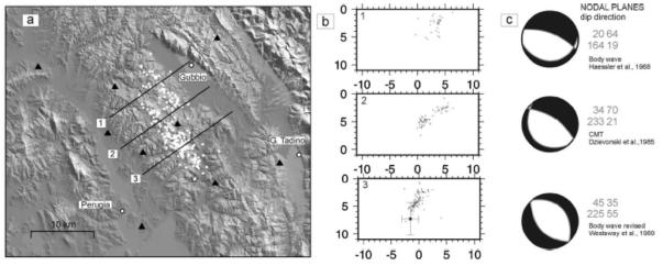 Mappa epicentrale ( a sinistra) e sezioni verticali (al centro) dei terremoti del 1984. Si vede come l distribuzione degli ipocentri in profondità delinei una faglia immergente a sudovest. A destra i meccanismi focali del terremoto del 1984 calcolati con diverse tecniche. La soluzione rivista in basso a destra sembra la più verosimile rispetto alle faglie note