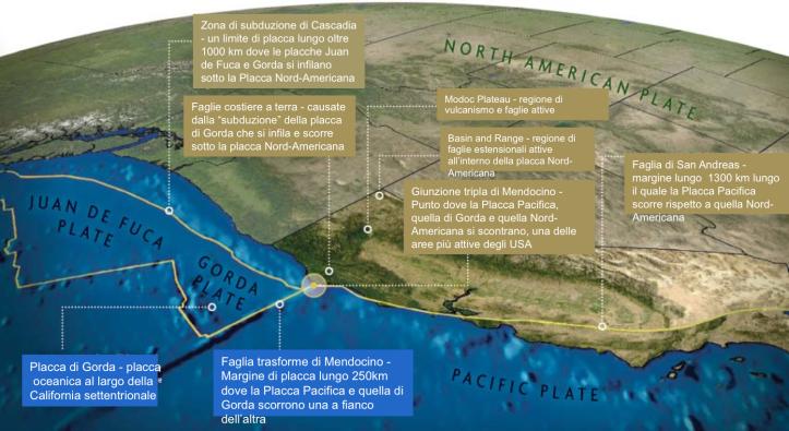 Schema delle placche e delle principali zone sismiche del nord America occidentale. Il terremoto del 10 marzo è avvenuto in prossimità della Giunzione tripla di Mendocino