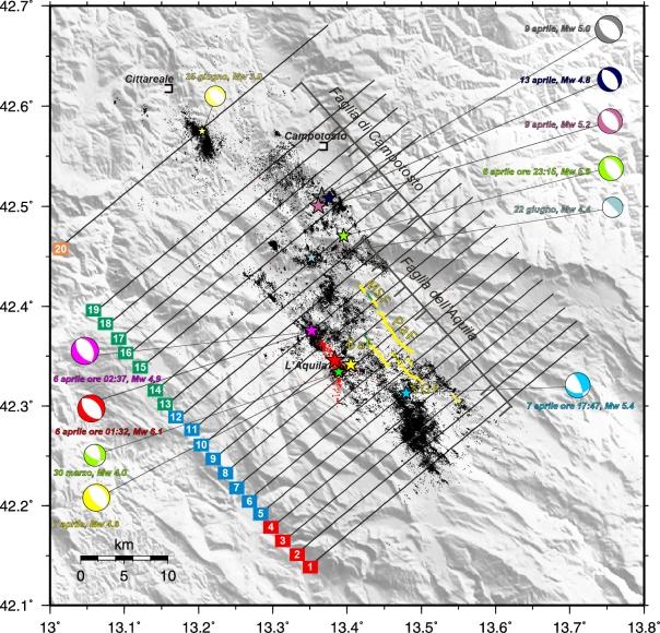 La mappa e le 20 sezioni verticali mostrano la distribuzione degli eventi sismici avvenuti nella zona aquilana prima dell'evento del 6 Aprile (foreshocks; pallini rossi in mappa) e dopo l'evento del 6 Aprile (aftershocks; pallini neri in mappa). Le stelle con diversi colori indicano gli eventi più forti della sequenza per i quali sono stati riportati anche i meccanismi focali. Inoltre, in mappa riportiamo le tracce delle porzioni della faglia che hanno prodotto rotture in superficie osservabili sul terreno (linee gialle), e le tracce delle 20 sezioni riportate nello slideshow (linee nere). Nelle 20 sezioni i simboli utilizzati sono uguali a quelli utilizzati nella mappa.