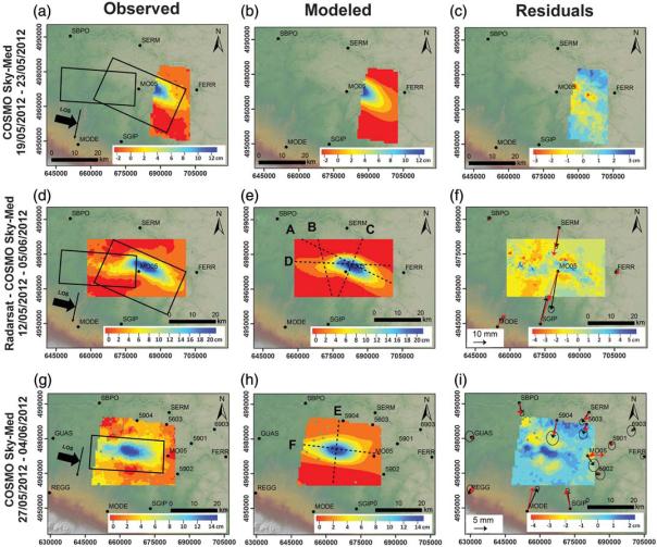 Figura 2: Spostamenti co-sismici stimati dall'analisi di dati SAR (pannelli a, d, g) e dati GPS (pannelli c, f, i) e spostamenti modellati (pannelli b, e, h) (da Pezzo et al,, 2013).