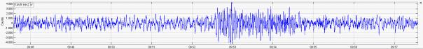 Sismogramma della stazione FAVR dell'INGV, tra le 11:47 e le 11:58 (le 9:47 e le 9:58 secondo l'orario UTC riportato nella figura)