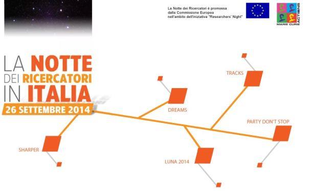 """""""Notte europea dei ricercatori"""" all'INGV Istituto nazionale di Geofisica e Vulcanologia"""