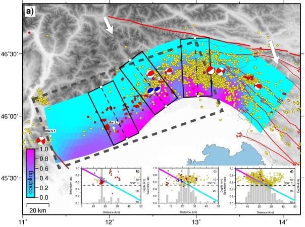 Figura 2: Distribuzione stimata dell'accoppiamento sismico (interseismic coupling) e sismicità di fondo lungo il piano di faglia modellato per il fronte meridionale delle Alpi Orientali (a). Le box racchiudono la sismicità proiettata lungo tre direzioni (b, c,d) perpendicolari alla direzione dalla faglia. Le sezioni mostrano gli epicentri della sismicità (pallini gialli e rossi) e la distribuzione in profondità dell'accoppiamento intersismico lungo il piano di faglia. Gli istogrammi rappresentano invece il tasso di sismicità normalizzato lungo le diverse sezioni. (modificata da Cheloni et al., 2014 JGR – Solid Earth).