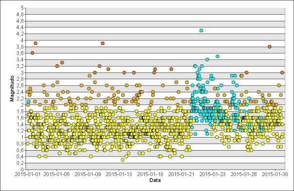 In azzurro gli eventi della sequenza in Appennino tosco-emiliano dal 23 gennaio.