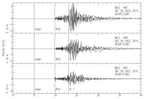 Sismogramma del terremoto in Val d'Agri registato alla stazione sismica di Monticello (MCEL) a circa 30 km dall'epicentro. Sono graficate le tre componenti del moto del suolo (verticale, nord-sud, est-ovest)