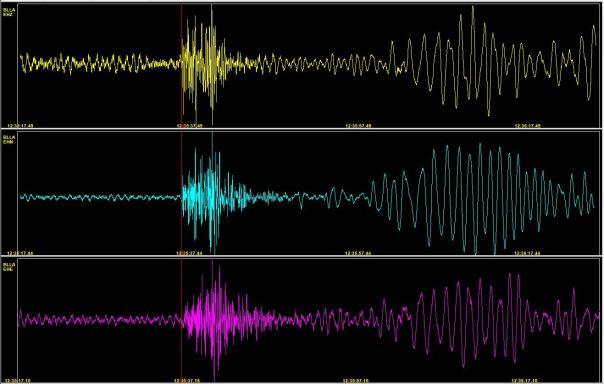 Figura 3. registrazione alla stazione sismica BLLA, dall'alto verso il basso si ha prima la componente verticale, e a seguire quella orizzontali orientate rispettivamente in direzione N-S e E-W