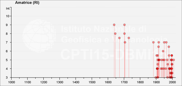 DBMI15_SeismicHistory_IT_53053_Amatrice