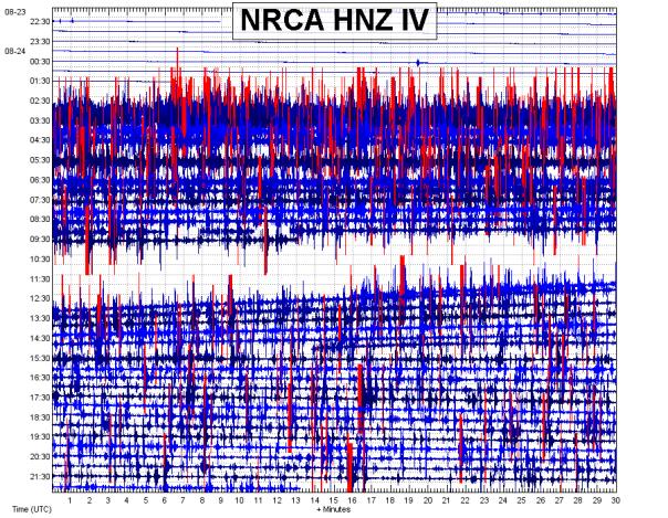 Sismogramma della Stazione NRCA (Norcia, PG) del giorno 24 agosto.