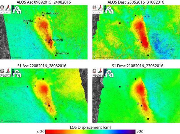 Figura 2: Mappe di spostamento del suolo co-sismico (nelle linee di vista del radar) ottenute a partire dai dati radar ALOS 2 e Sentinel-1 acquisiti a cavallo dell'evento sismico del 24 agosto da orbite sia ascendenti sia discendenti. Le mappe di spostamento sono espresse in cm e calcolate lungo la linea di vista del satellite (LoS), inclinata di circa 35° rispetto alla verticale.