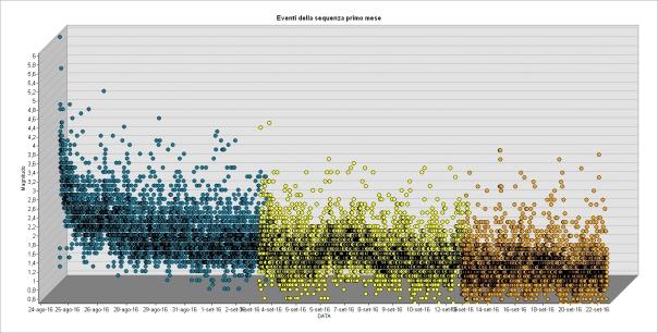 grafico_1mese_data