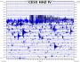 Sequenza sismica in Italia centrale: aggiornamento, 2 novembre ore11.00