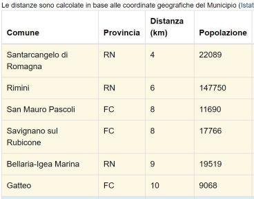 Terremoto oggi in Emilia Romagna, INGV: evento localizzato i