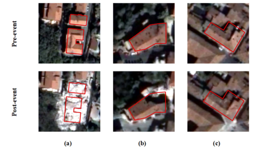 Macintosh HD:Users:andreatertulliani:Desktop:Screenshot_2019-05-03 Earthquake damage mapping_ An overall assessment of ground surveys and VHR image change detection aft[...].png